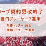 【カープ契約更改終了】億円プレーヤー7選手、年俸トップは菊池、増額トップは大瀬良(20181226)