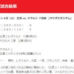 【昨年の今日】安部が勝利を引き寄せる2点タイムリー[広島9-4ヤクルト](20200514)
