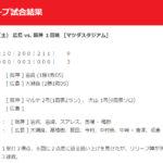 【カープ試合結果】2020年7月4日[広島3-9阪神]