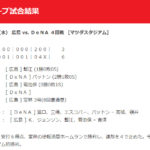 【カープ試合結果】2020年7月8日[広島6-3DeNA]