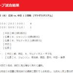 """<span class=""""title"""">【カープ試合結果】2020年8月12日[広島1-4中日]</span>"""