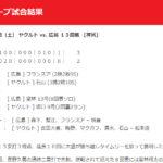 """<span class=""""title"""">【カープ試合結果】2020年9月19日[ヤクルト2-3広島]</span>"""