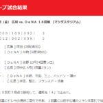 """<span class=""""title"""">【カープ試合結果】2020年9月25日[広島5-3DeNA]</span>"""