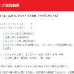 """<span class=""""title"""">【カープ試合結果】2020年9月26日[広島2-5DeNA]</span>"""