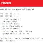 """<span class=""""title"""">【カープ試合結果】2020年9月27日[広島1-3DeNA]</span>"""
