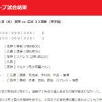 """<span class=""""title"""">【カープ試合結果】2020年10月21日[阪神2-0広島]</span>"""