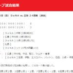 """<span class=""""title"""">【カープ試合結果】2020年10月25日[DeNA3-0広島]</span>"""