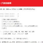 """<span class=""""title"""">【カープ試合結果】2020年10月28日[広島3-2ヤクルト]</span>"""
