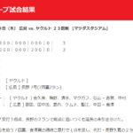 """<span class=""""title"""">【カープ試合結果】2020年10月29日[広島3-3ヤクルト]</span>"""